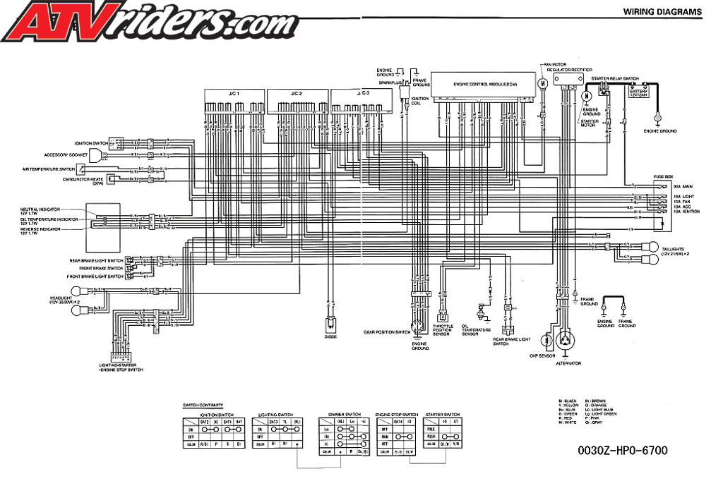 yamaha linhai scooter wiring diagram atv wiring diagrams