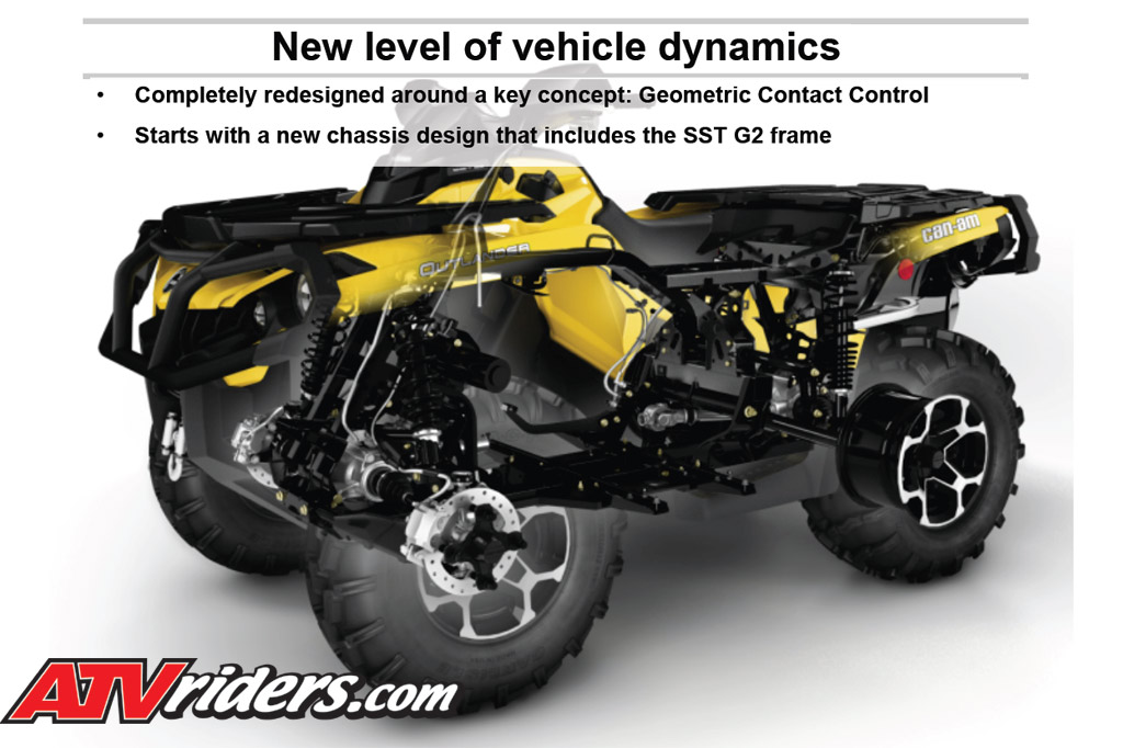 2012 can am commander 1000 utility efi utv yellow frame 2012 can am outlander 1000 utility atv 2012 can am commander wiring diagram at bayanpartner.co