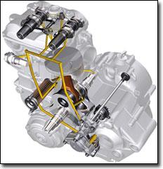 Ktm 450sxf manual Clutch noise