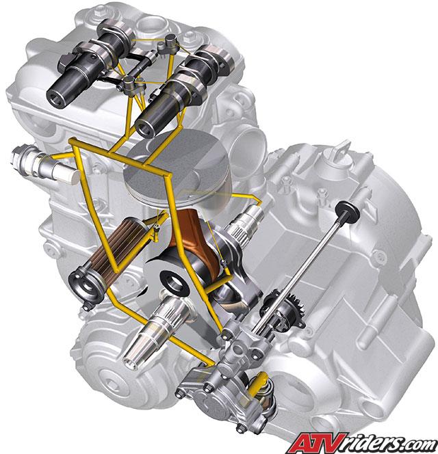 2009 Ktm 450sx And 505sx Race Ready Atv Technical Info
