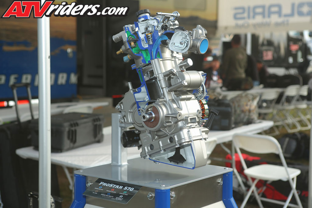 proven Polaris ProStar 570ccc EFI engine was barrowed from the Polaris