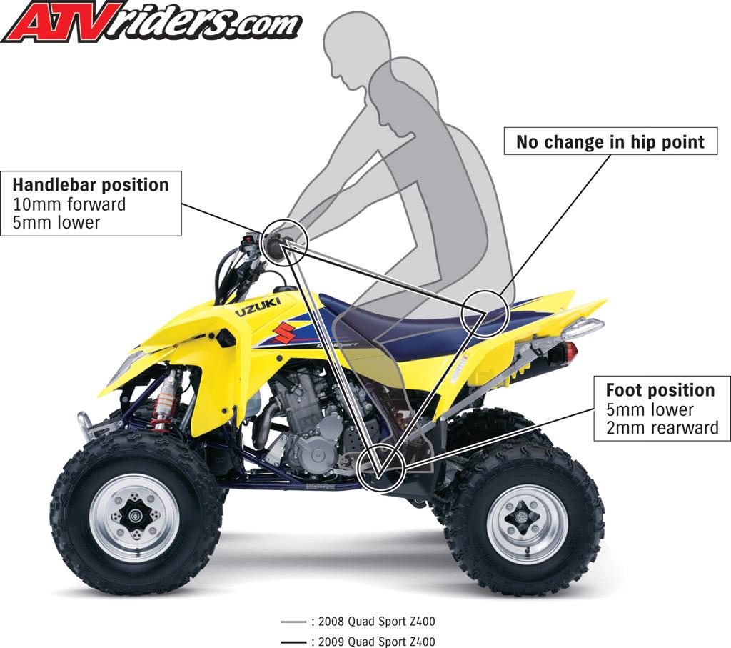 2009 Suzuki LT-Z400 Quad Sport ATV Test Ride / Review